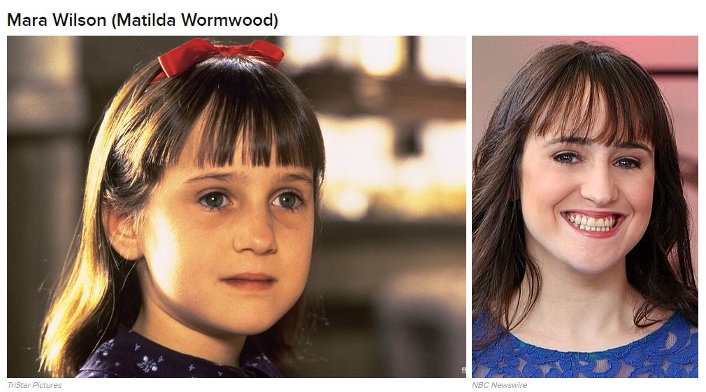 """Ecco come sono diventati i protagonisti di """"Matilda 6 mitica"""""""