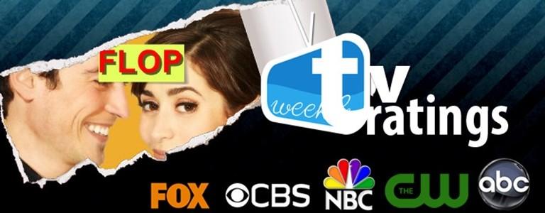 Ascolti Telefilm: top e flop della settimana #4